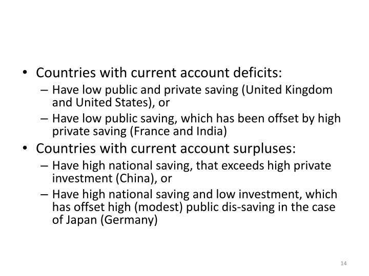 Countries with current account deficits: