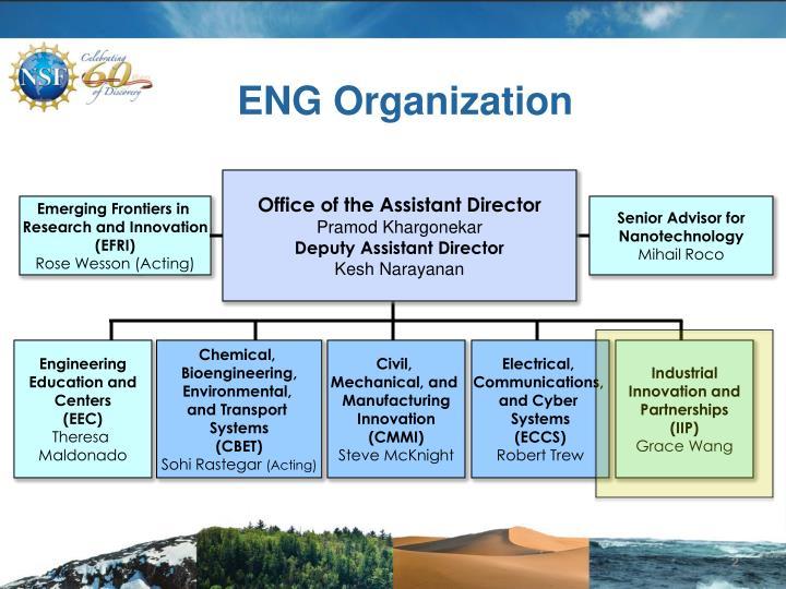 ENG Organization