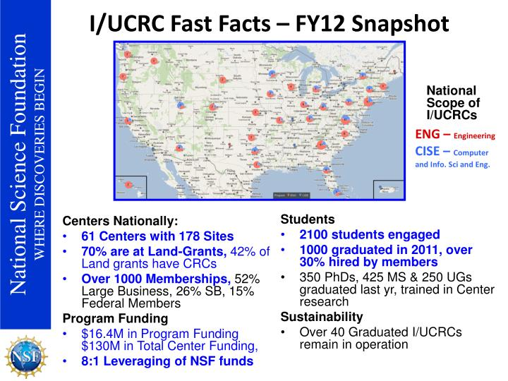 I/UCRC Fast Facts – FY12 Snapshot