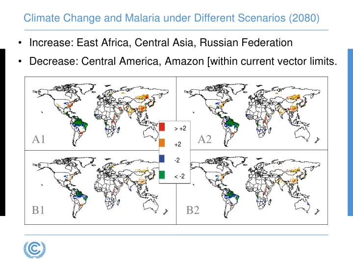 Climate Change and Malaria under Different Scenarios (2080)