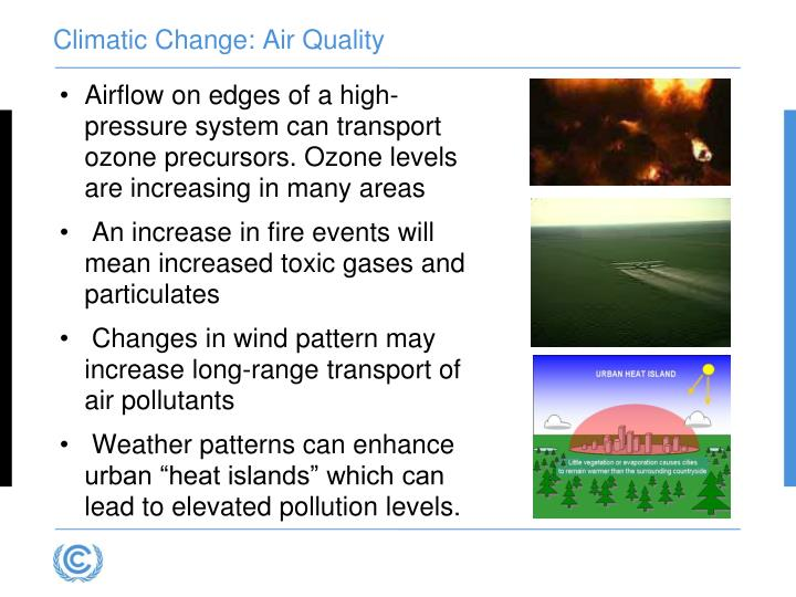 Climatic Change: Air Quality