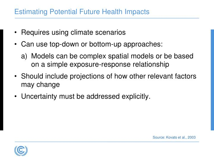 Estimating Potential Future Health Impacts