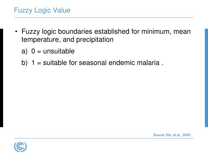 Fuzzy Logic Value