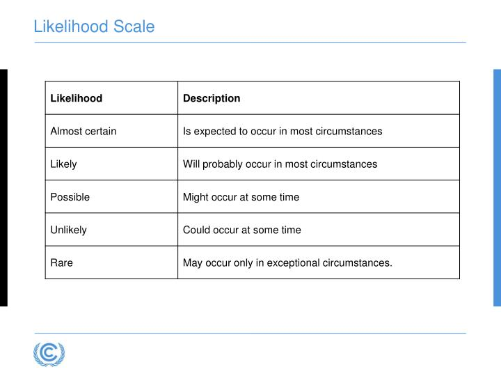 Likelihood Scale