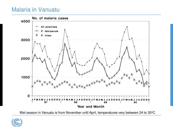 Malaria in Vanuatu