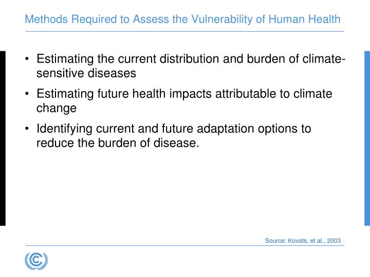 Methods Required to Assess the Vulnerability of Human Health