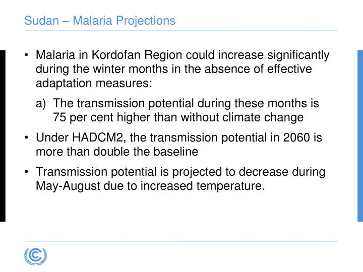 Sudan – Malaria Projections