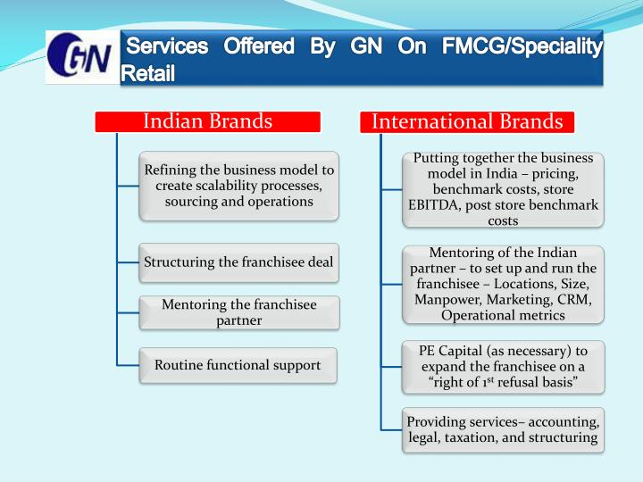 Services Offered By GN On FMCG/Speciality         Retail