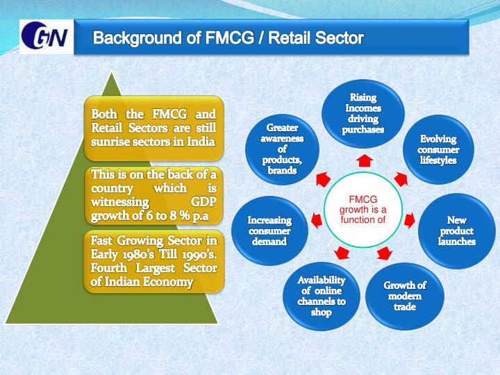 Background of FMCG / Retail Sector