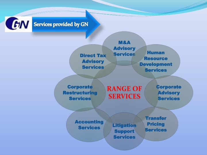Services provided by GN