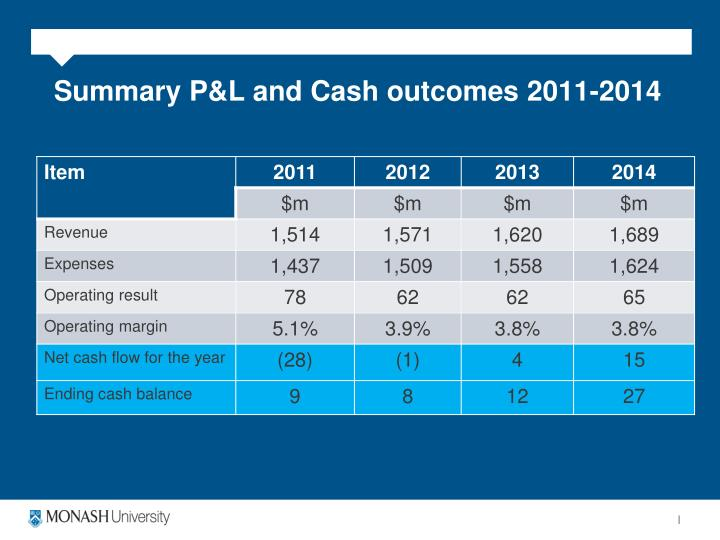 Summary P&L and Cash outcomes 2011-2014