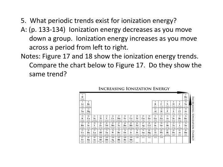 5.  What periodic trends exist for ionization energy?