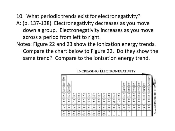 10.  What periodic trends exist for