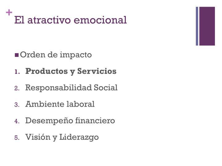 El atractivo emocional
