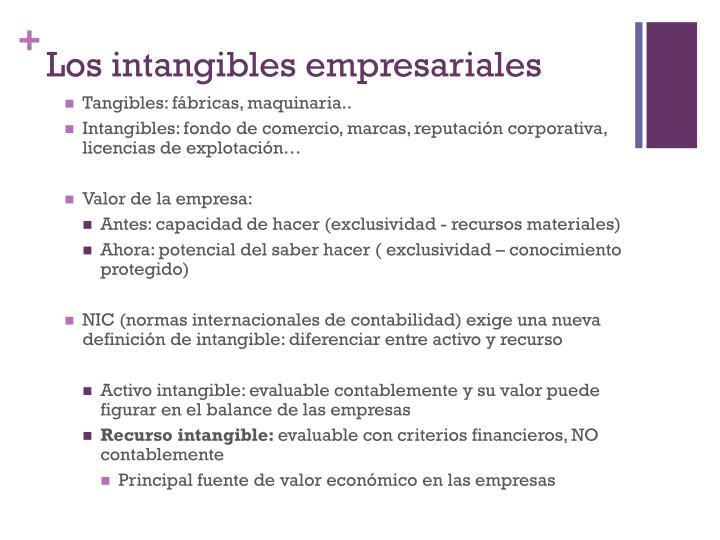 Los intangibles empresariales