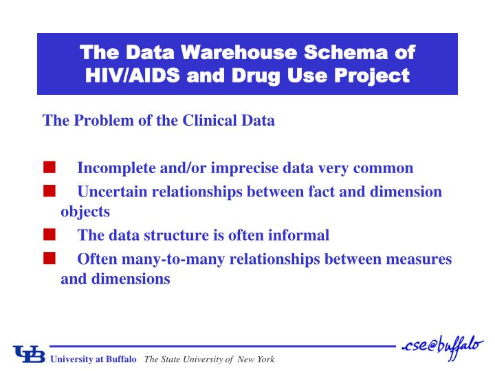 The data warehouse schema of hiv aids and drug use project1