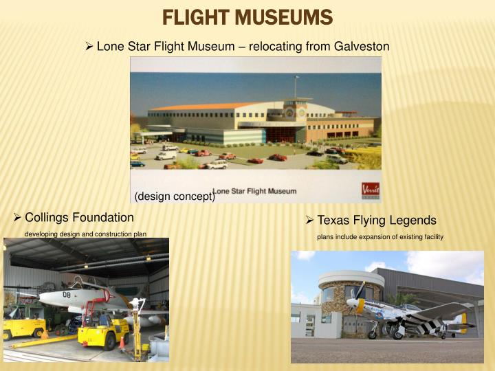 FLIGHT MUSEUMS