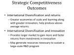 strategic competitiveness outcomes