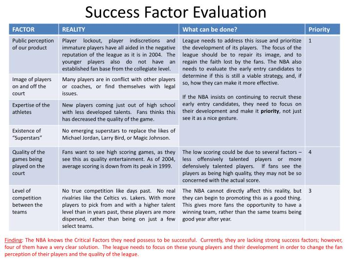 Success Factor Evaluation