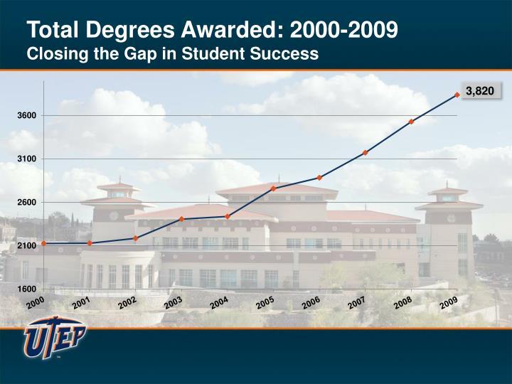 Total Degrees Awarded: 2000-2009