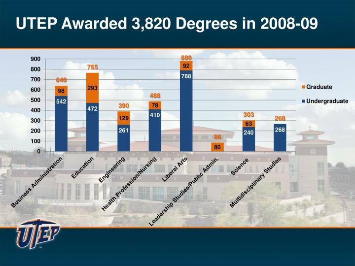 UTEP Awarded 3,820 Degrees in 2008-09