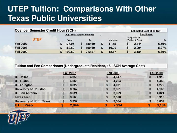 UTEP Tuition:  Comparisons With