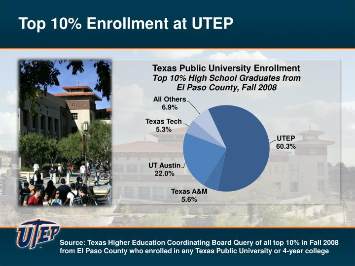 Top 10% Enrollment at UTEP