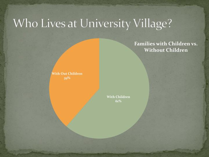 Who Lives at University Village?