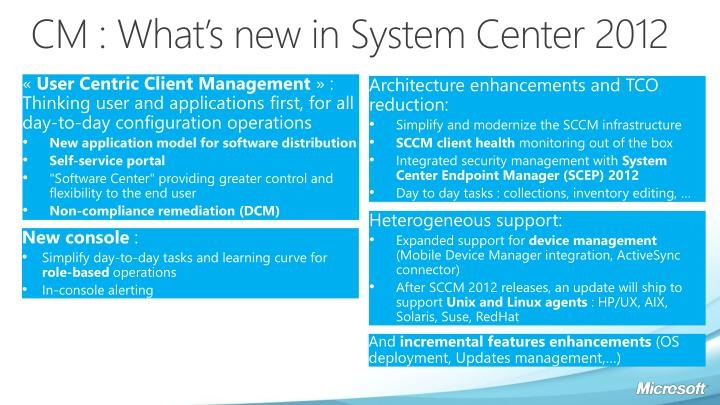 CM : What's new in System Center 2012