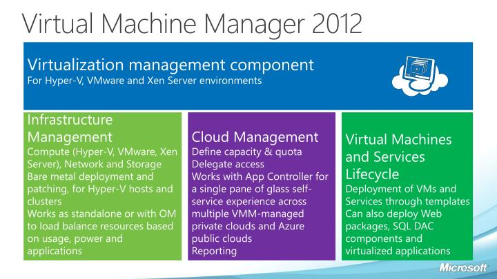 Virtual Machine Manager 2012