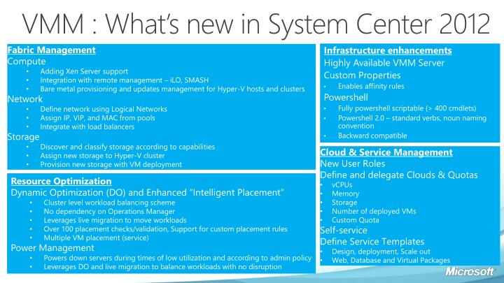 VMM : What's new in System Center 2012