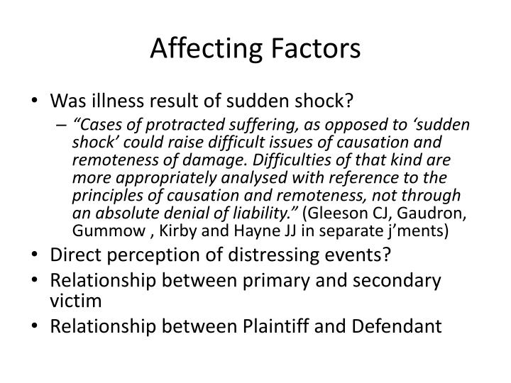 Affecting Factors