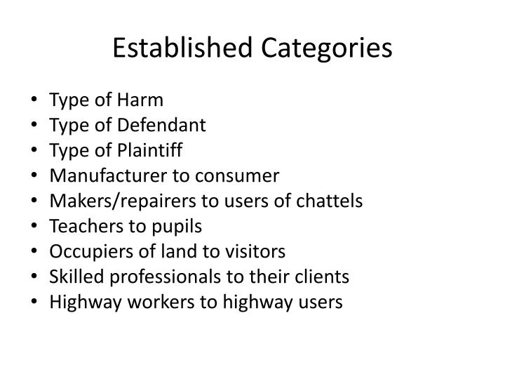 Established Categories