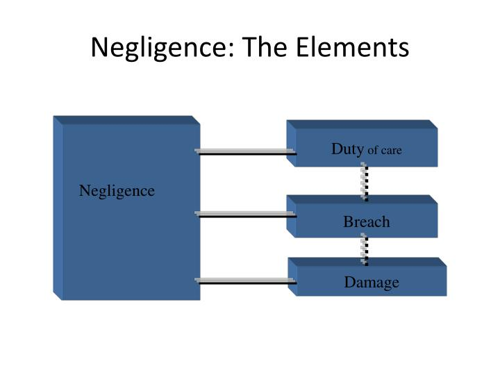 Negligence: The Elements