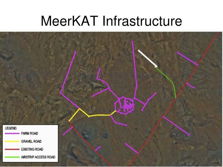 MeerKAT Infrastructure
