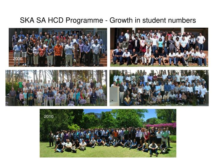 SKA SA HCD Programme - Growth in student numbers