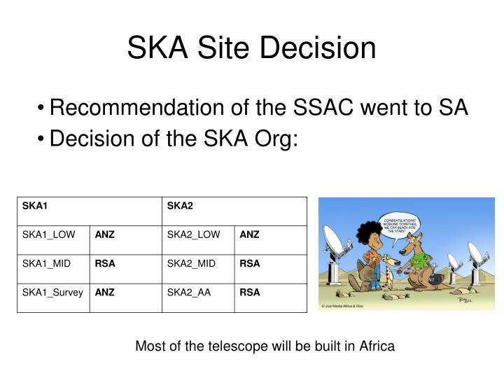 SKA Site Decision