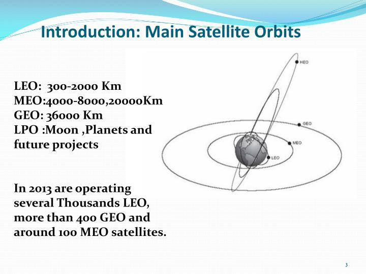 Introduction main satellite orbits