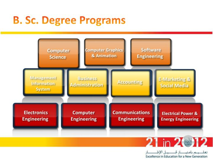 B. Sc. Degree Programs