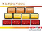 b sc degree programs