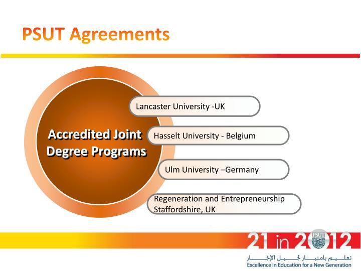 PSUT Agreements