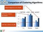comparison of clustering algorithms