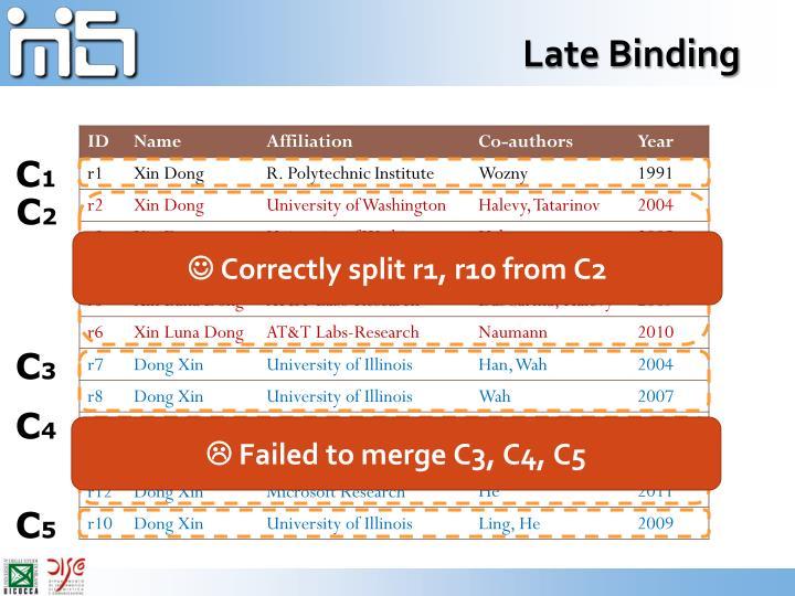 Late Binding