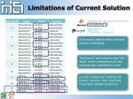 limitations of current solution