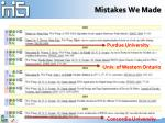 mistakes we made1