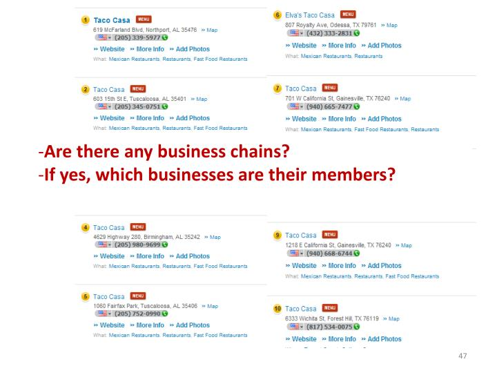 Are there any business chains?