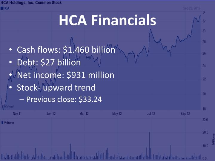 HCA Financials