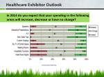 healthcare exhibitor outlook1
