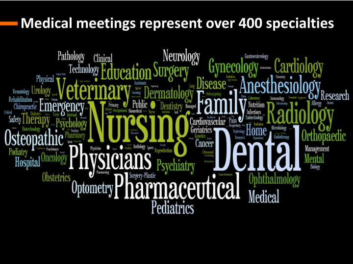 Medical meetings represent over 400 specialties