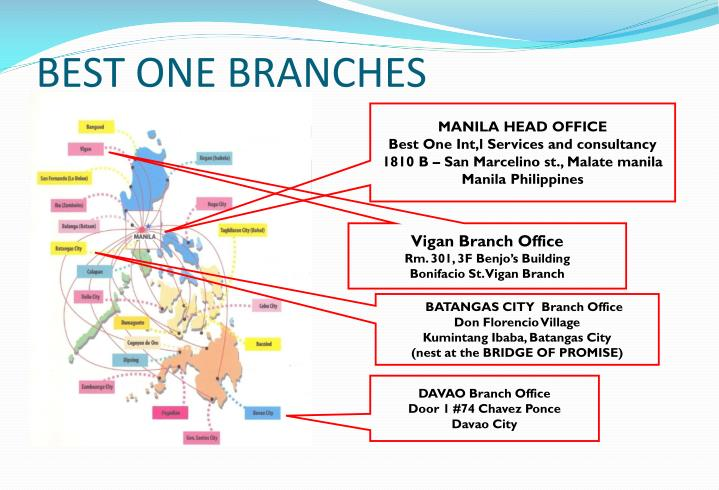 BEST ONE BRANCHES